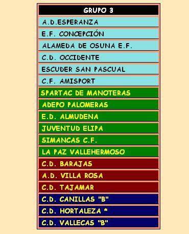 Propuesta FFM Equipos 2ª Aficionados Grupo 3 Temporada 2009-10